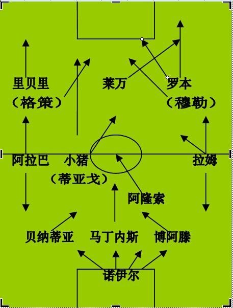 电路 电路图 电子 原理图 457_602 竖版 竖屏