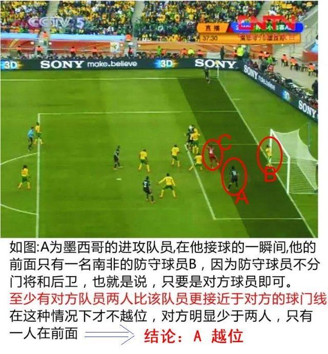 1997年10月16日是什么星座_1997年7月11日是什么年_1997年3月1日,国际足联修改的足球比赛规则